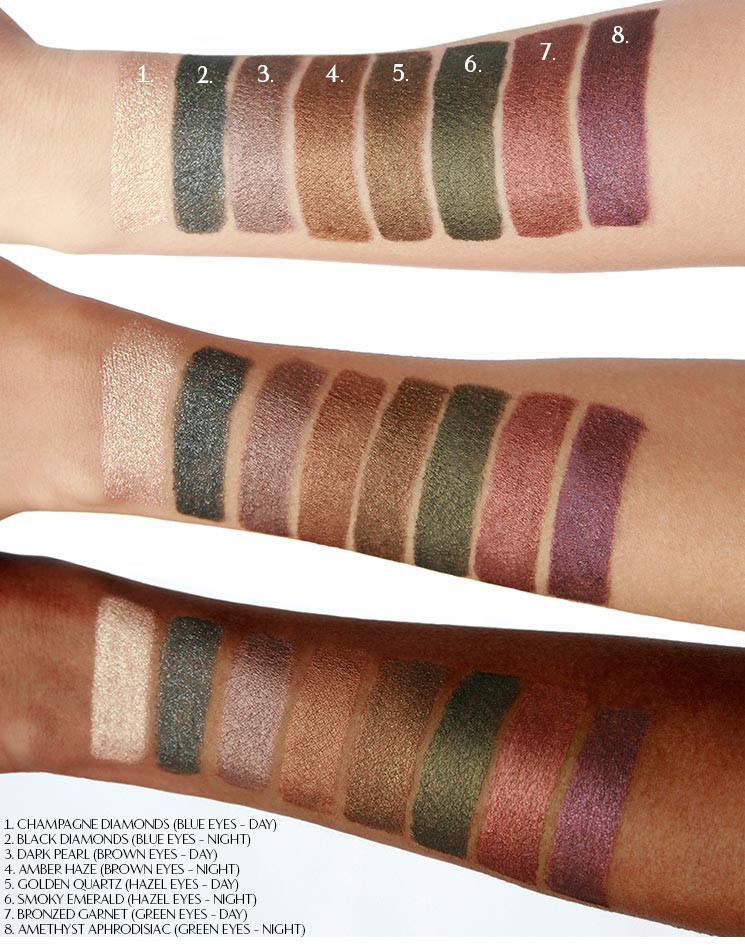 Colour Chameleon swatches courtesy of Charlotte Tilbury